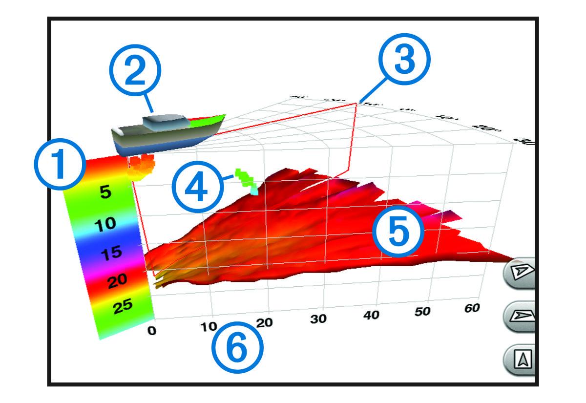 echoMAP CHIRP 40/50/70/90 Series - RealVü 3D Forward Sonar View