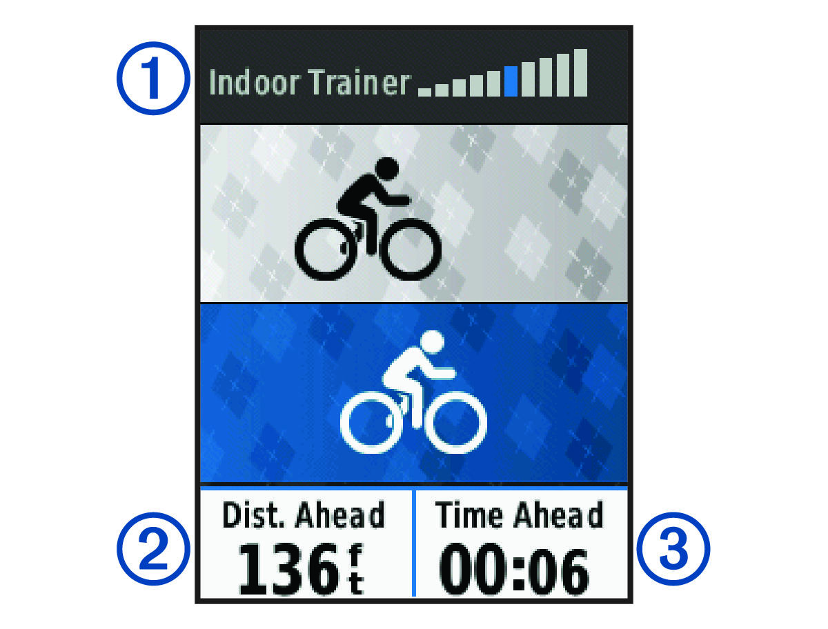 Edge 520 - Using an ANT+ Indoor Trainer