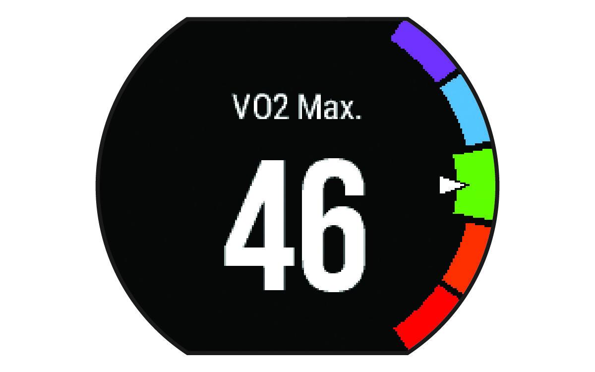 עדכון מעודכן Forerunner 230/235 - About VO2 Max. Estimates XJ-34