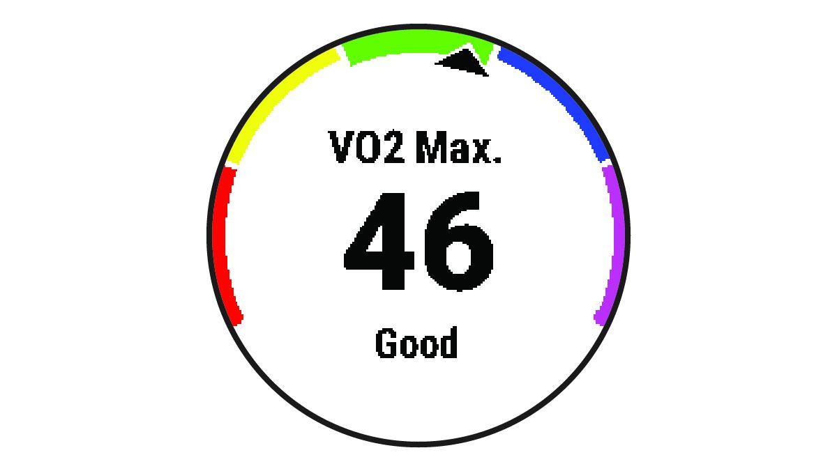 Cum să-ți îmbunătățești nivelul VO2max