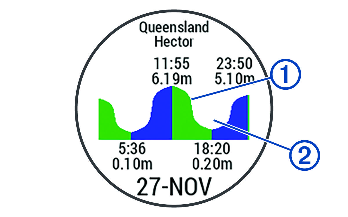 quatix 5 - Viewing the Tide Data