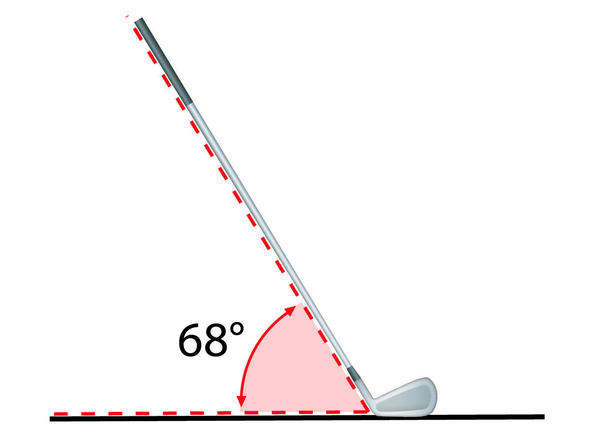 truswing shaft angle at impact rh www8 garmin com What Polygons Have Obtuse Angles Different Angle Degrees